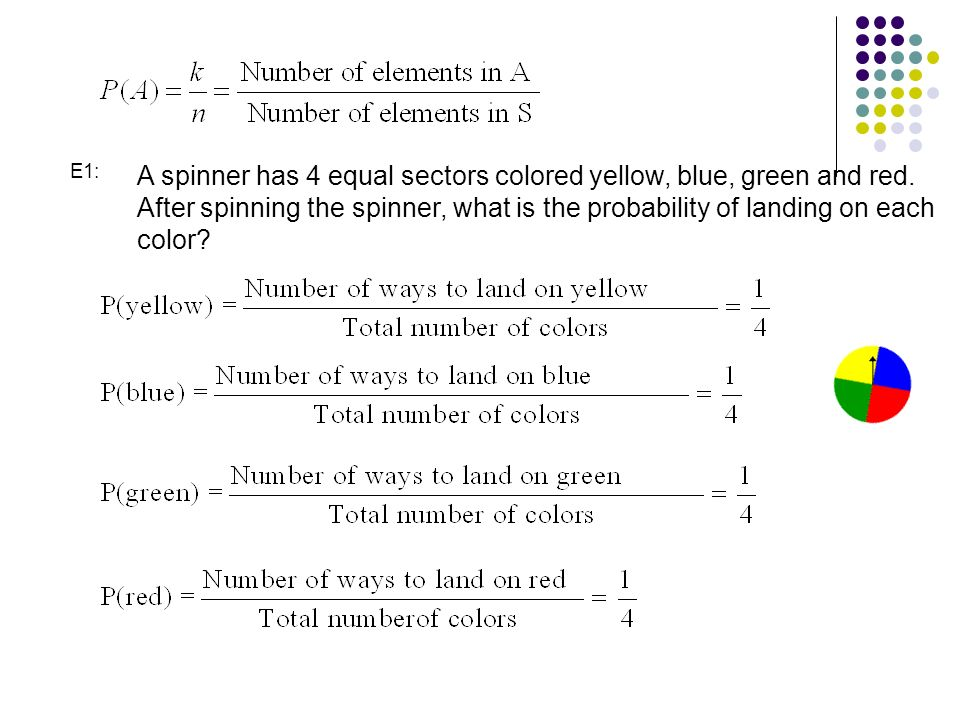 E1: A spinner has 4 equal sectors colored yellow, blue, green and red.