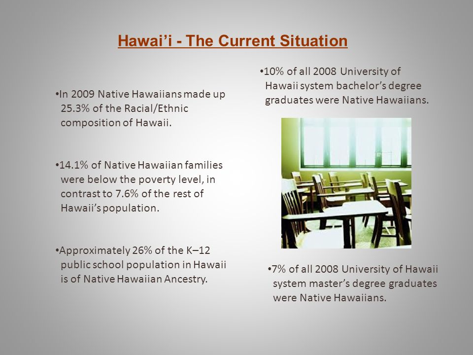 Hawai'i - The Current Situation In 2009 Native Hawaiians made up 25.3% of the Racial/Ethnic composition of Hawaii.