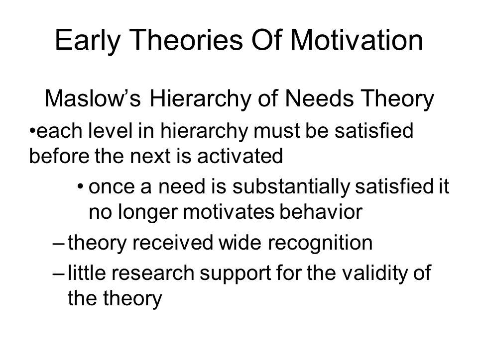 DEFINE SELF MOTIVATION AND GOAL SETTING? HOW DO NEEDS AND MOTIVES INFLUENCE MOTIVATION? HOW DO GOALS C?