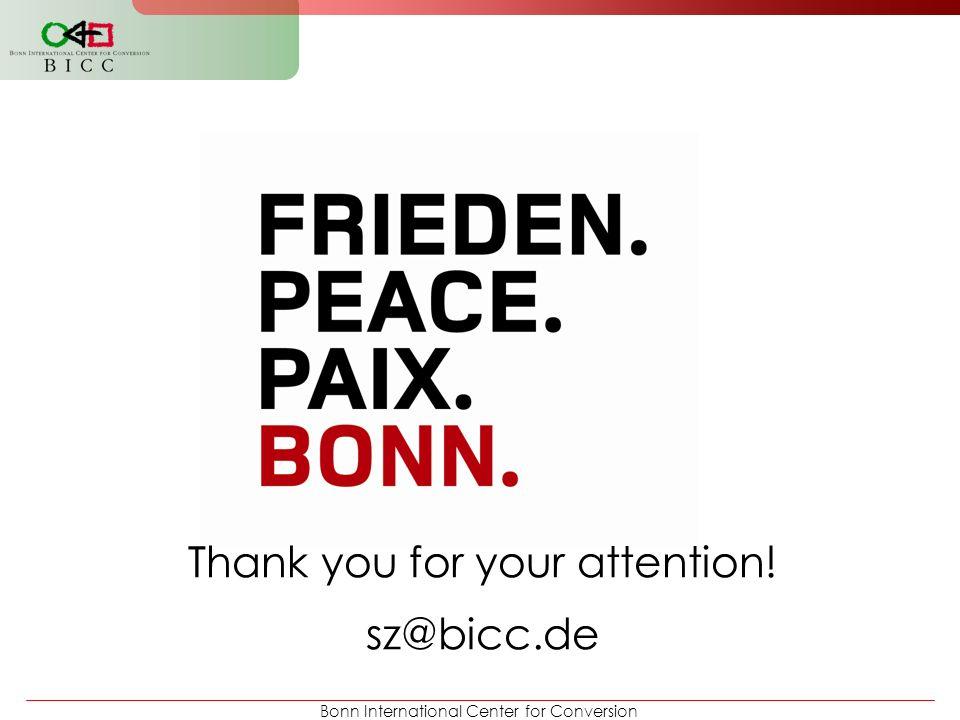 Bonn International Center for Conversion Thank you for your attention! sz@bicc.de