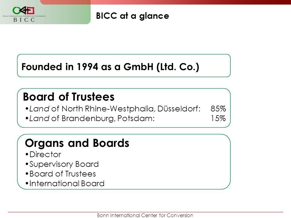 Bonn International Center for Conversion Director Supervisory Board Board of Trustees International Board Organs and Boards Board of Trustees Land of