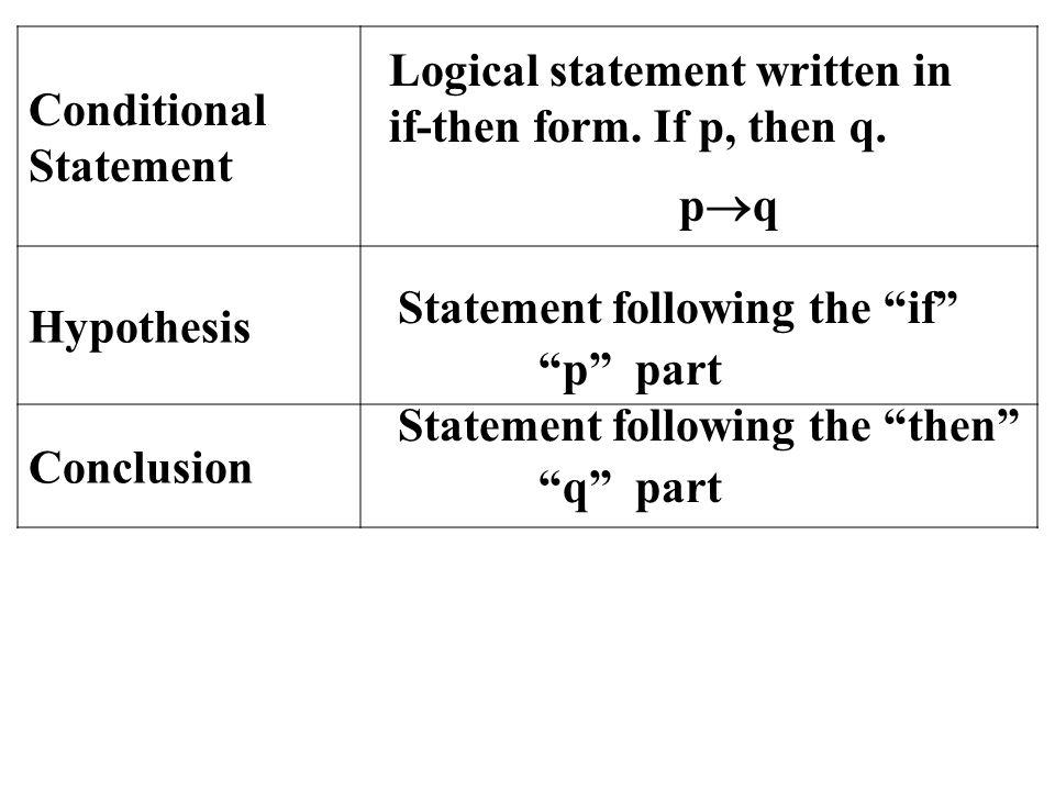 2.2 – Analyze Conditional Statements. Conditional Statement ...