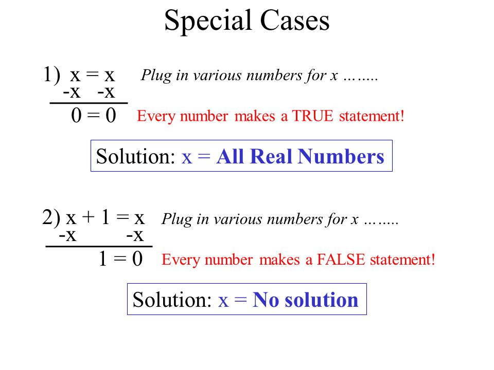 Special Cases 1)x = x 2) x + 1 = x Plug in various numbers for x ……..
