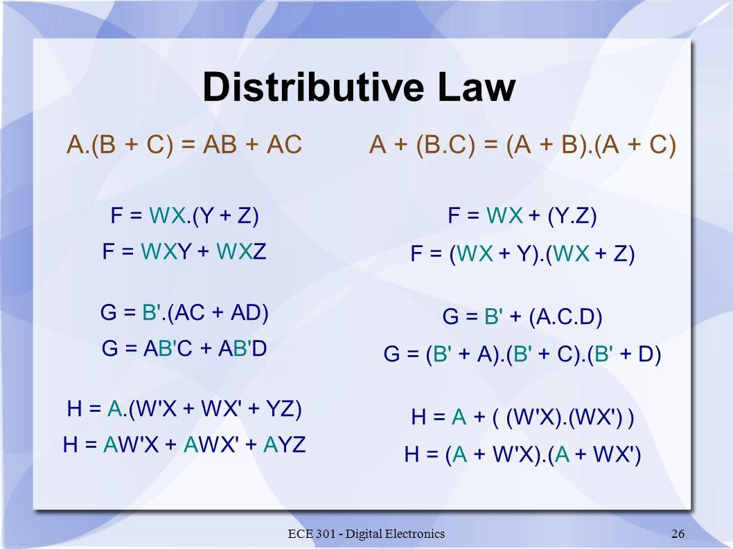 ECE 301 - Digital Electronics26 Distributive Law A.(B + C) = AB + AC F = WX.(Y + Z) F = WXY + WXZ G = B .(AC + AD) G = AB C + AB D H = A.(W X + WX + YZ) H = AW X + AWX + AYZ A + (B.C) = (A + B).(A + C) F = WX + (Y.Z) F = (WX + Y).(WX + Z) G = B + (A.C.D) G = (B + A).(B + C).(B + D) H = A + ( (W X).(WX ) ) H = (A + W X).(A + WX )