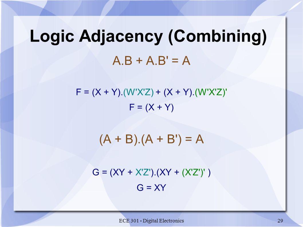 ECE 301 - Digital Electronics29 Logic Adjacency (Combining) A.B + A.B = A F = (X + Y).(W X Z) + (X + Y).(W X Z) F = (X + Y) (A + B).(A + B ) = A G = (XY + X Z ).(XY + (X Z ) ) G = XY