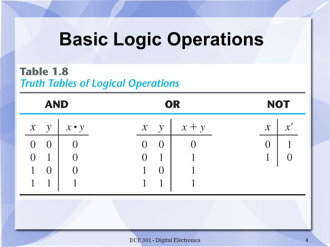 ECE 301 - Digital Electronics4 Basic Logic Operations