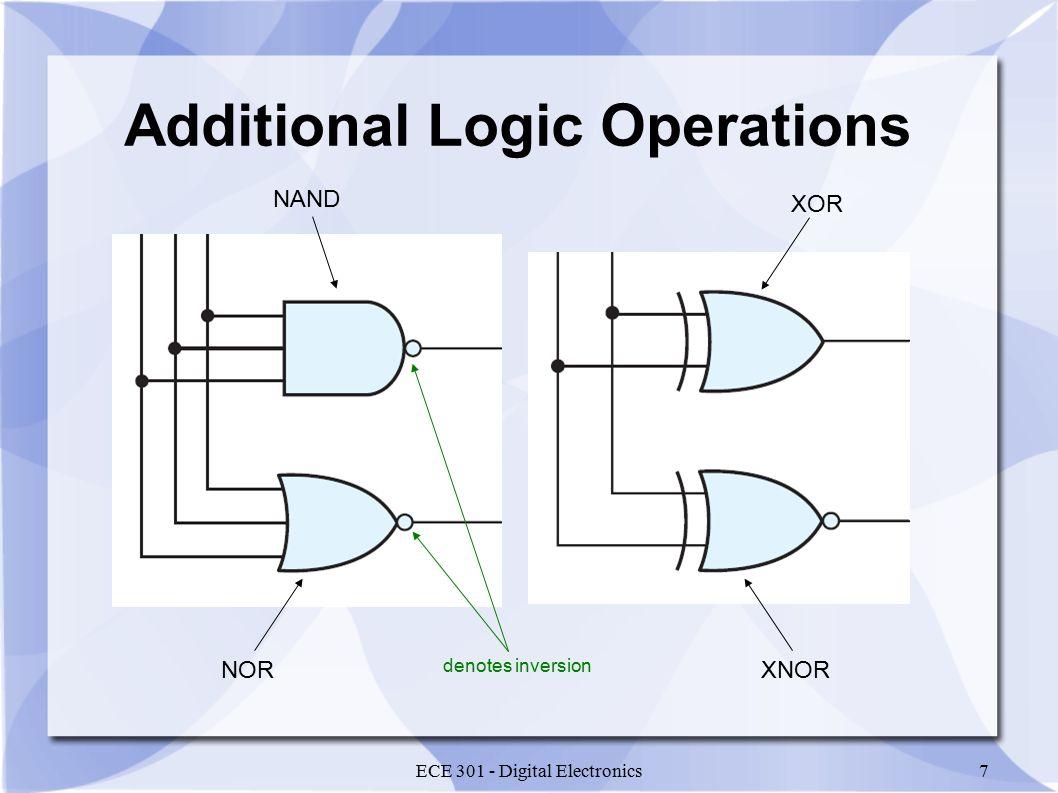 ECE 301 - Digital Electronics7 Additional Logic Operations NAND NOR XOR XNOR denotes inversion