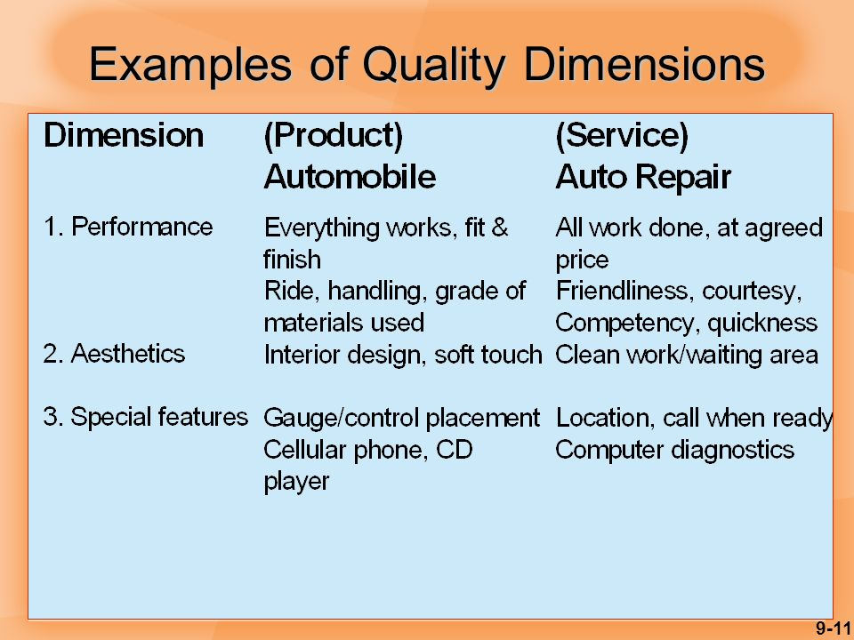 9-11 Examples of Quality Dimensions