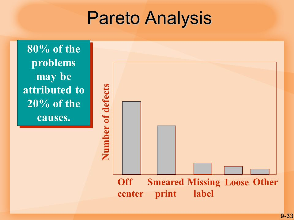9-33 Pareto Analysis 80% of the problems may be attributed to 20% of the causes. 80% of the problems may be attributed to 20% of the causes. Smeared p