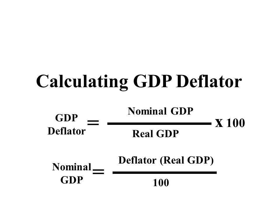"""Accounting for Inflation – Deflators, or """"What Does 'Prices in ..."""