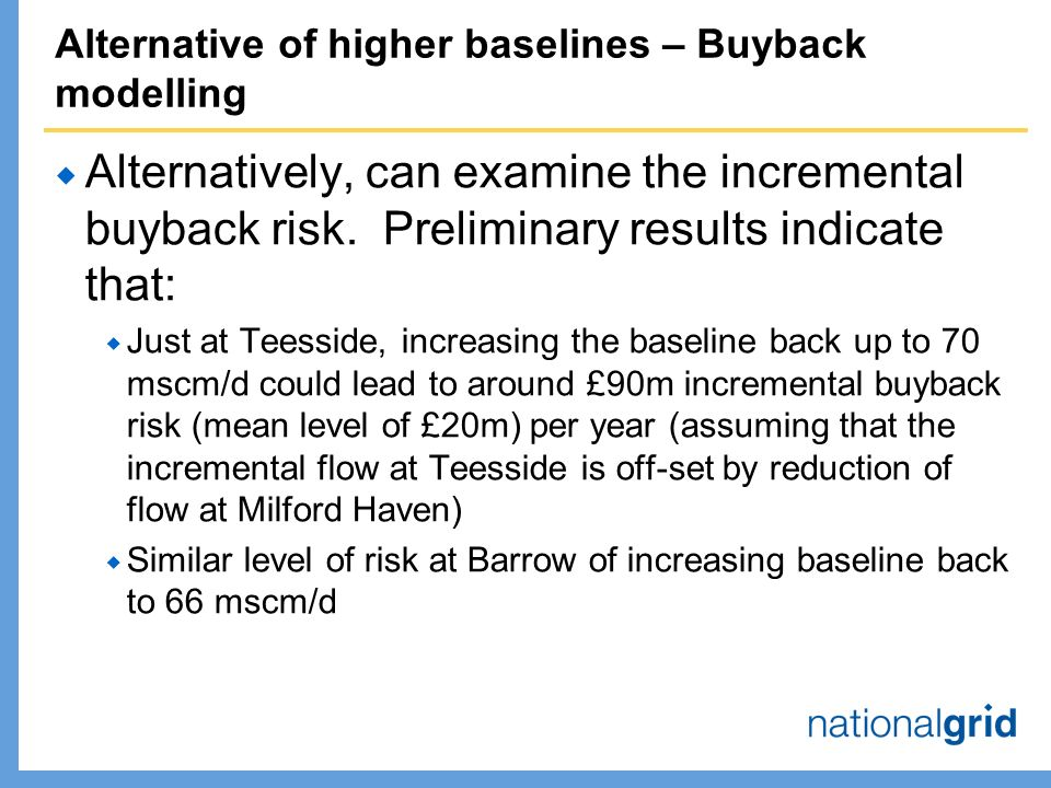 Alternative of higher baselines – Buyback modelling  Alternatively, can examine the incremental buyback risk.