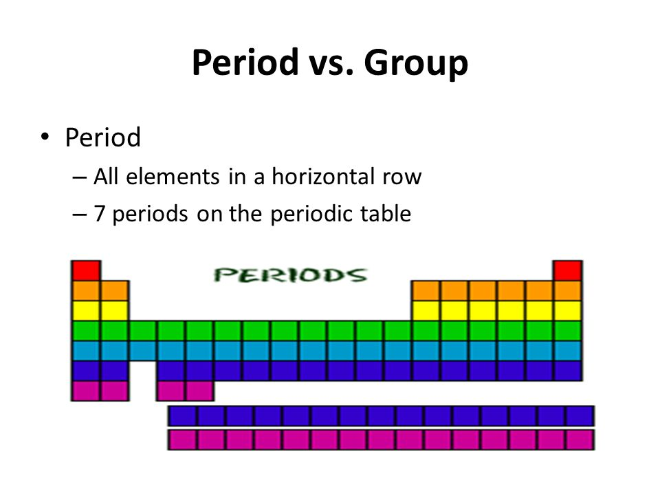 The periodic table atomic structure and history of the periodic 5 period vs group period all elements in a horizontal row 7 periods on the periodic table urtaz Choice Image