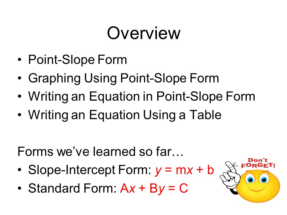 65 Point Slope Form Quick Review 1 What Is The Slope Intercept