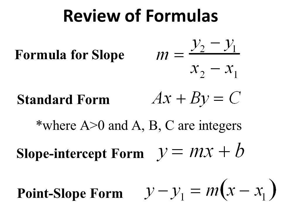 Standard Form Vs Point Slope Form Heartpulsar
