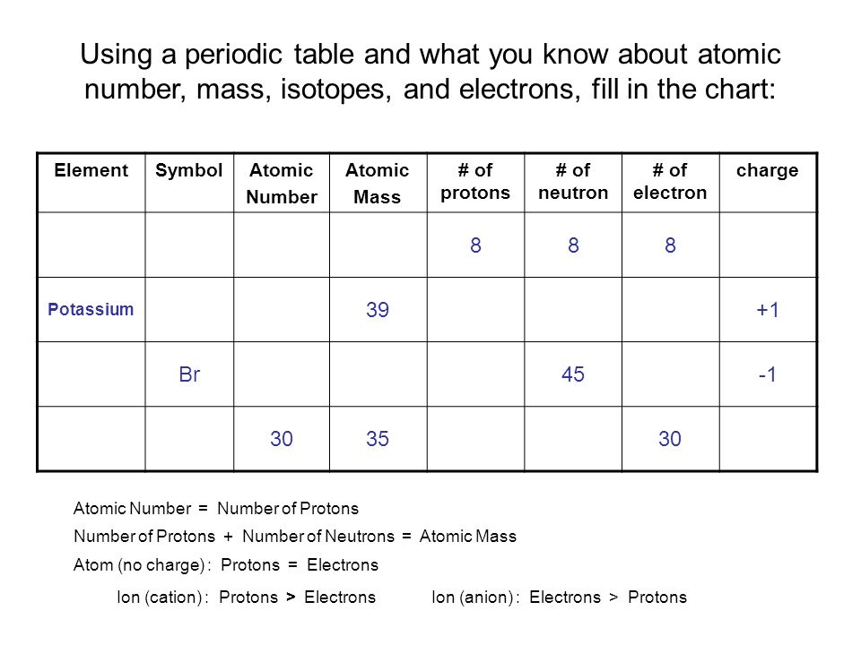 14 isotopes radioisotopes and atomic mass b31 explain the 25 using a periodic table and what you know about atomic number mass urtaz Image collections