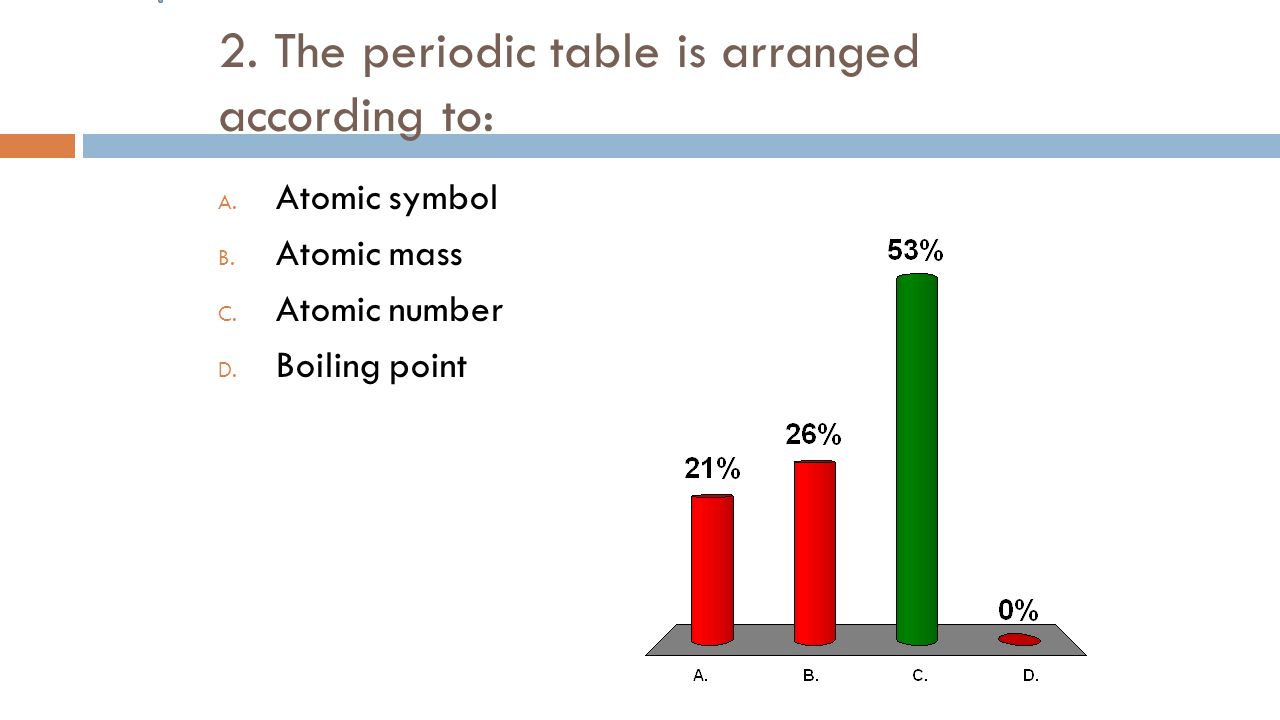 Atomic theory review part ii 1 what is the subatomic particle the periodic table is arranged according to a biocorpaavc Images
