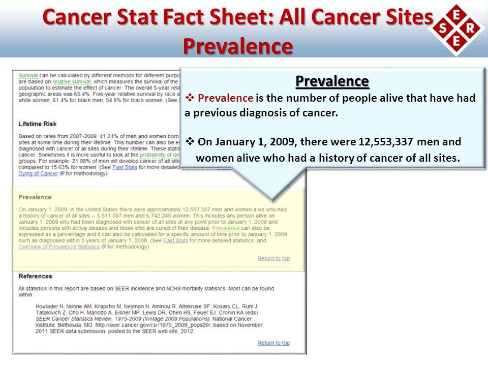 srac fact sheets complete list 2011