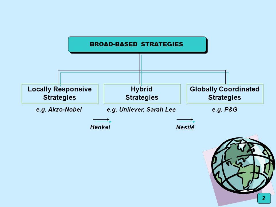 INTERNATIONAL MARKETING MANAGEMENT SESSION 15: DEVELOPING GLOBAL ...