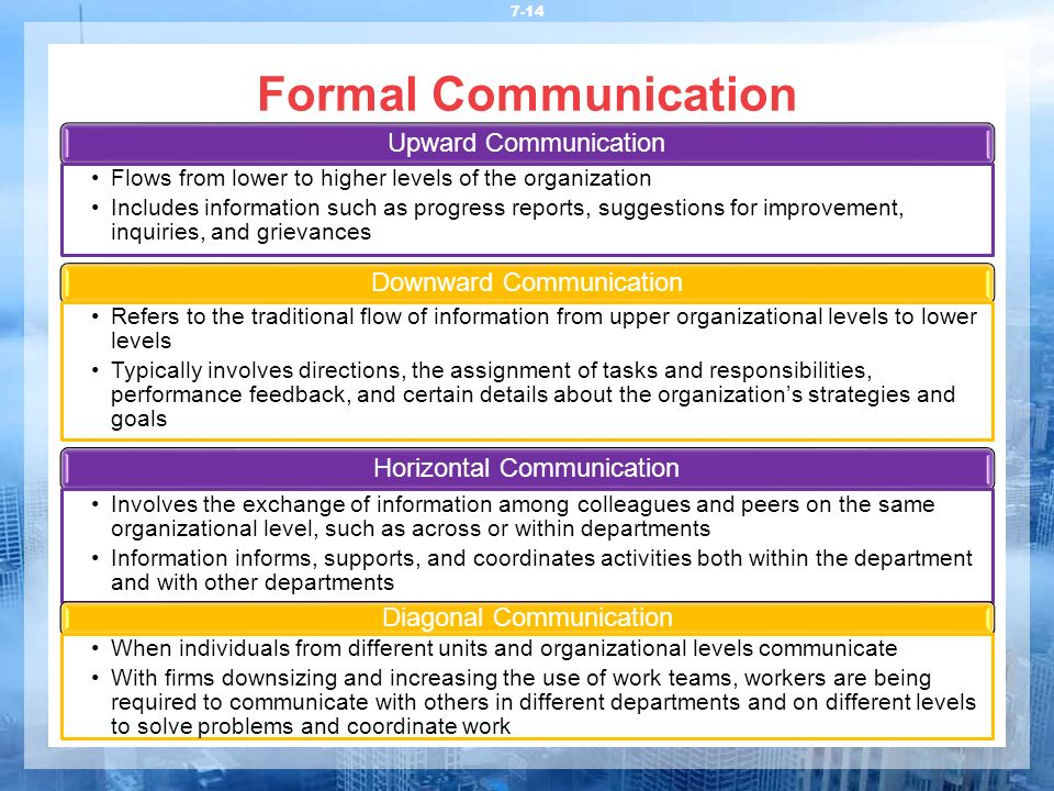 Formal Communication 7-14 Downward Communication Refers to the traditional flow of information from upper organizational levels to lower levels Typica