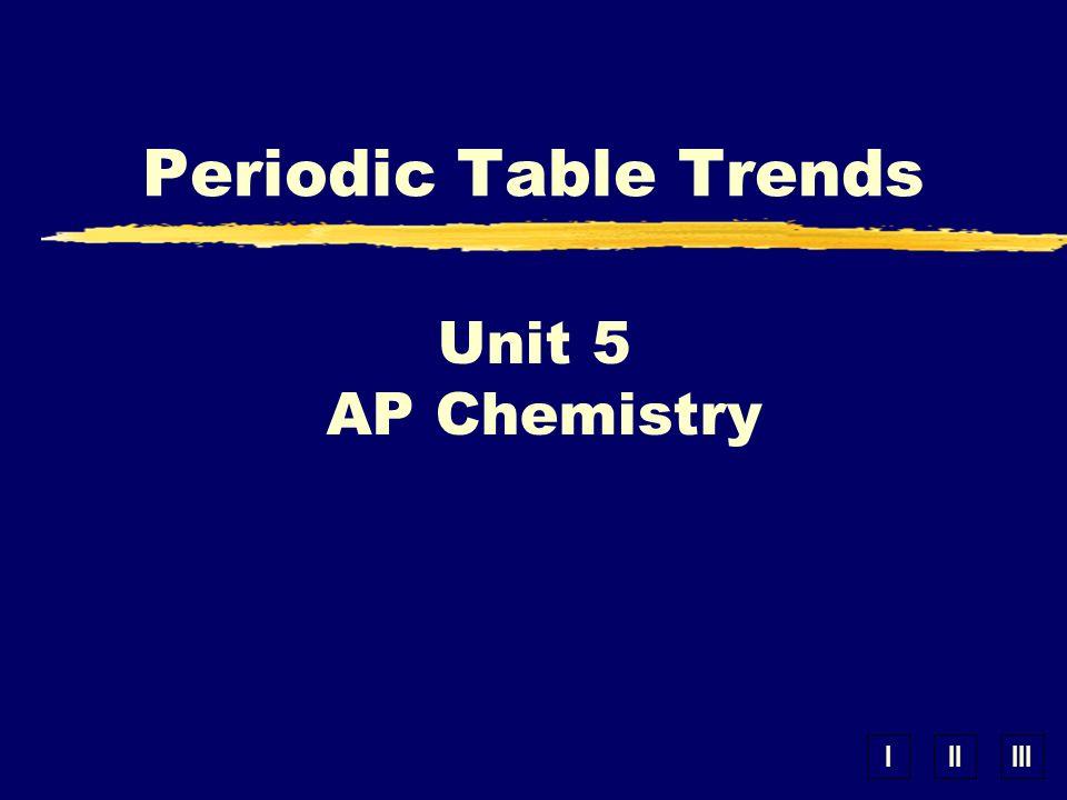 1 iiiiii unit 5 ap chemistry periodic table trends - Periodic Table Theme Ap
