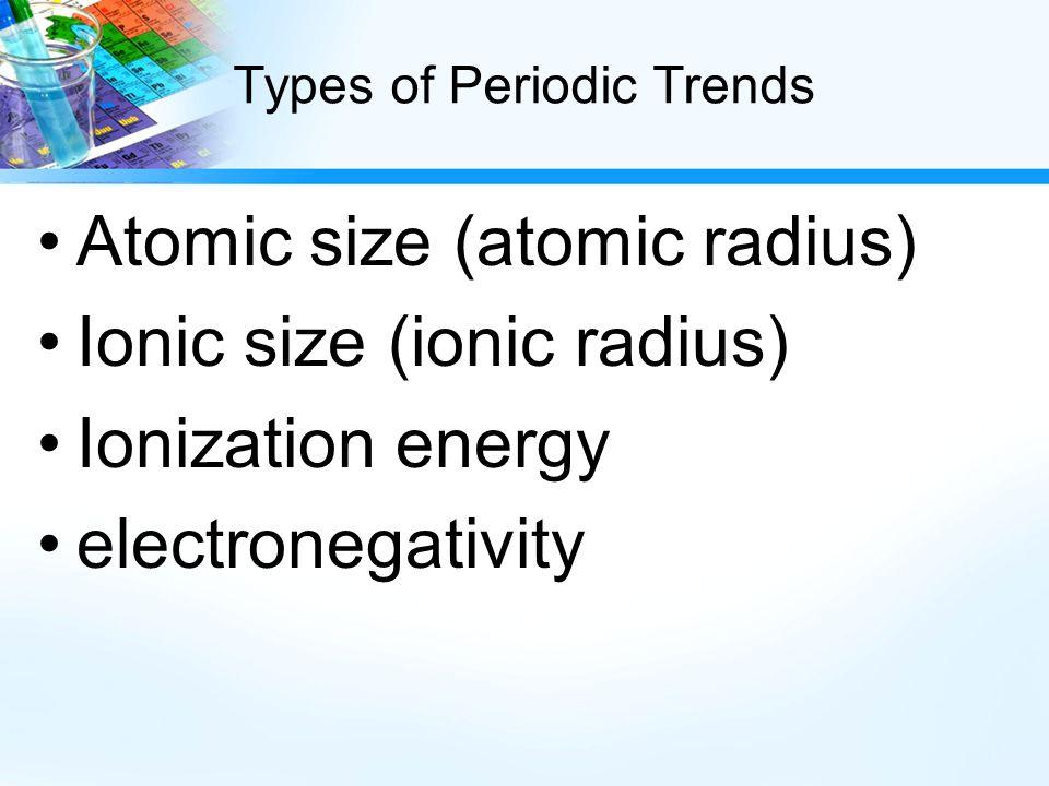 Atom size periodic table antaexpocoaching atom size periodic table urtaz Gallery