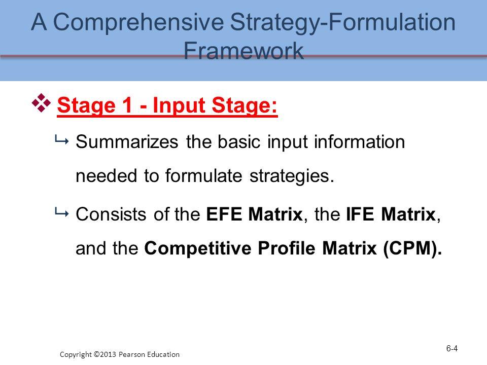 Efe Matrix Template. car wash efe matrix. ife efe matrix explained ...