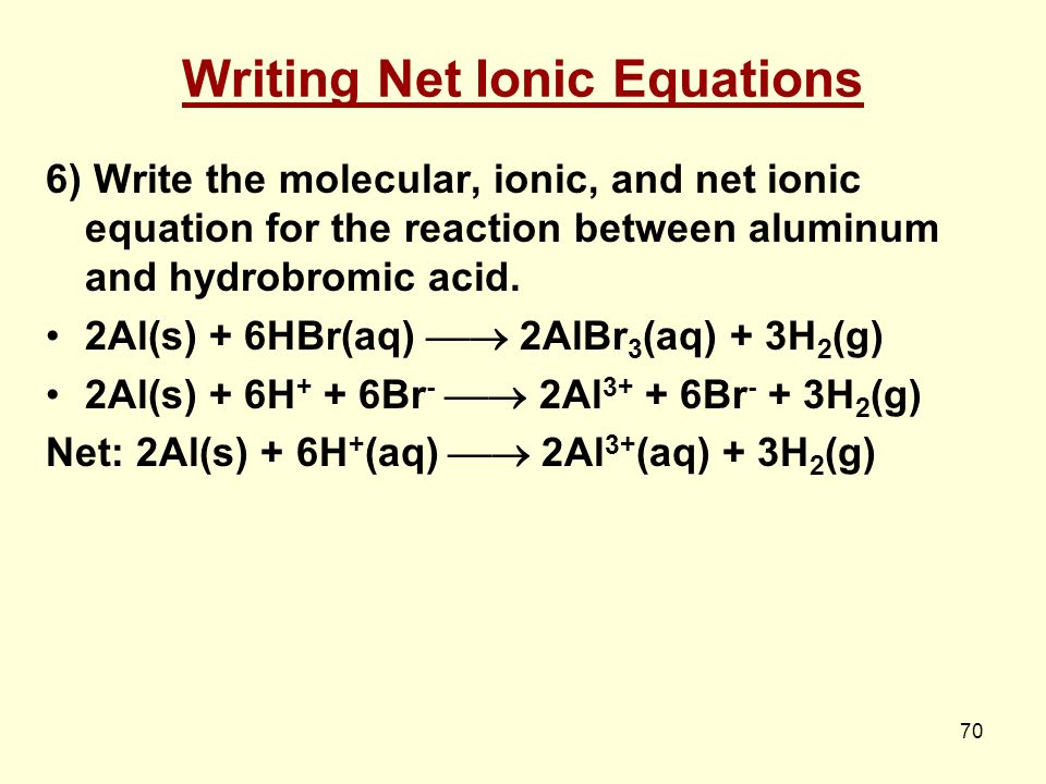 Write Ionic Equations Homework Academic Writing Service. Write Ionic Equations. Worksheet. Worksheet Writing Ionic Equations At Clickcart.co