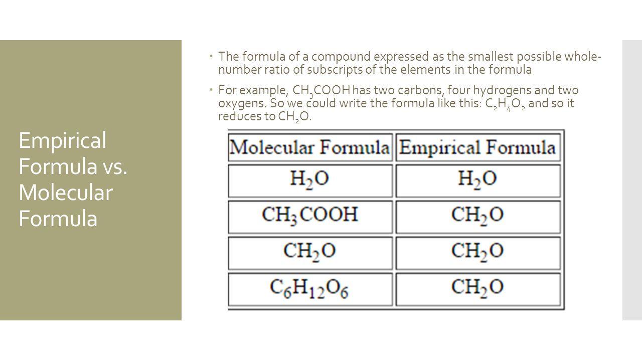Empirical and molecular formula worksheet