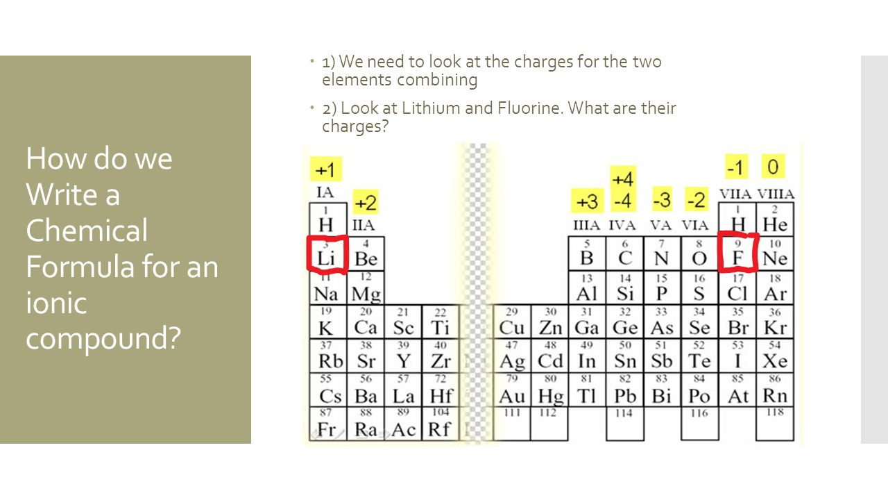 Naming Compounds 10/01/2015. Warm Up  How does Lithium and ...