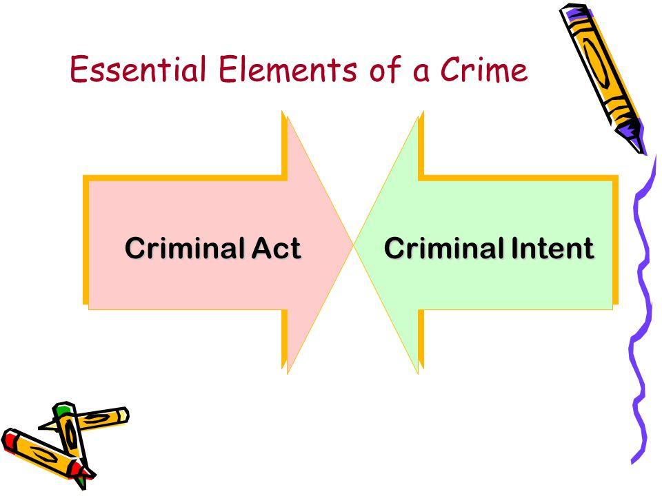 Essential Elements of a Crime Criminal Act Criminal Intent