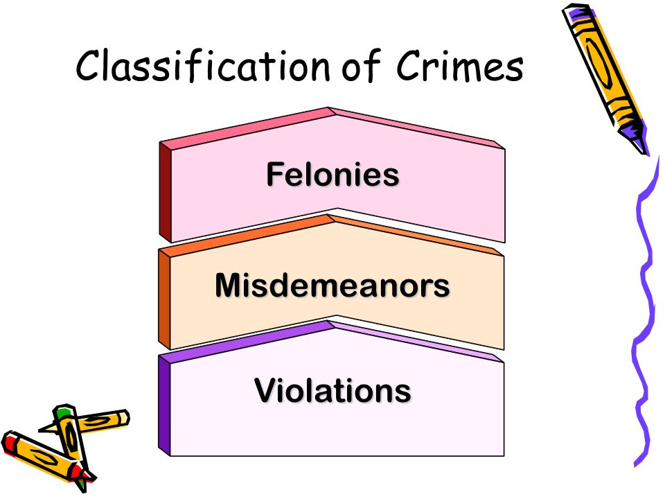 Classification of Crimes Felonies Misdemeanors Violations