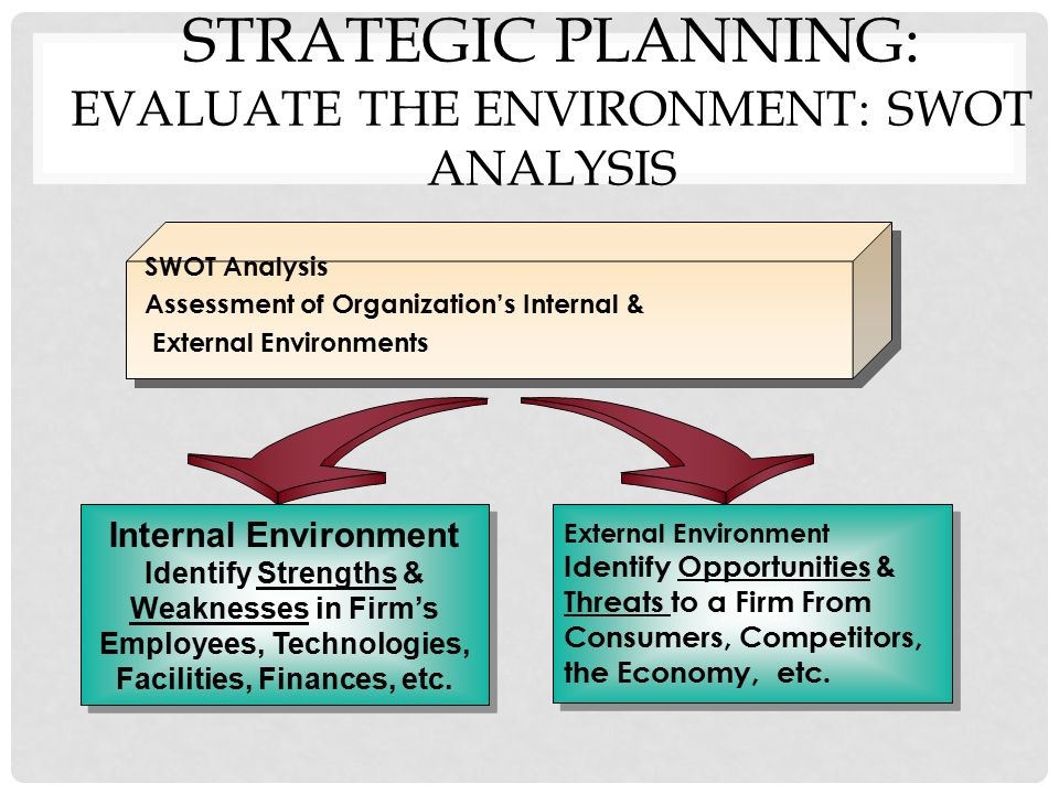 internal or external strategy identification Recruitment strategies 1 recruitment strategies internal or external 10 develop a recruitment strategy to legally generate a pool of appropriate.