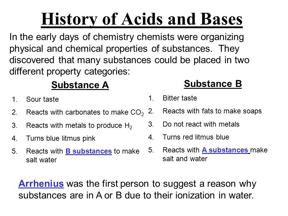worksheet. Naming Acids Worksheet Answers. Grass Fedjp Worksheet ...