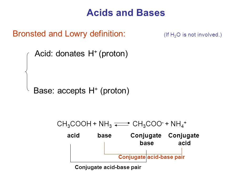 Chapter 8 Acids and Bases Chemistry B11. Acids and Bases Acids: sour ...