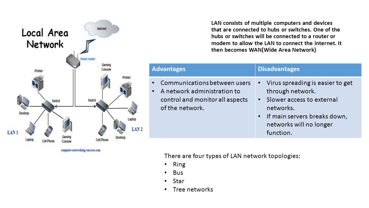 mobile computing with wirelesslan and its modes In this paper, we summarized mobile computing with wirelesslan and its modes ad hoc network and infrastructure we define the operational model.