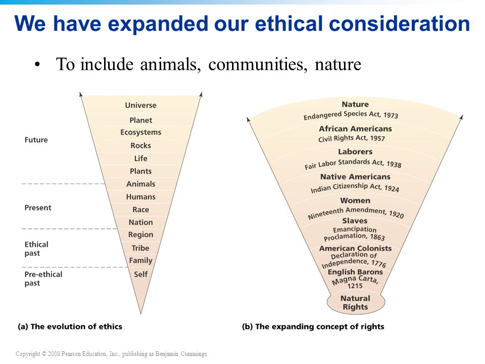 Copyright © 2008 Pearson Education, Inc., publishing as Benjamin Cummings We have expanded our ethical consideration To include animals, communities, nature