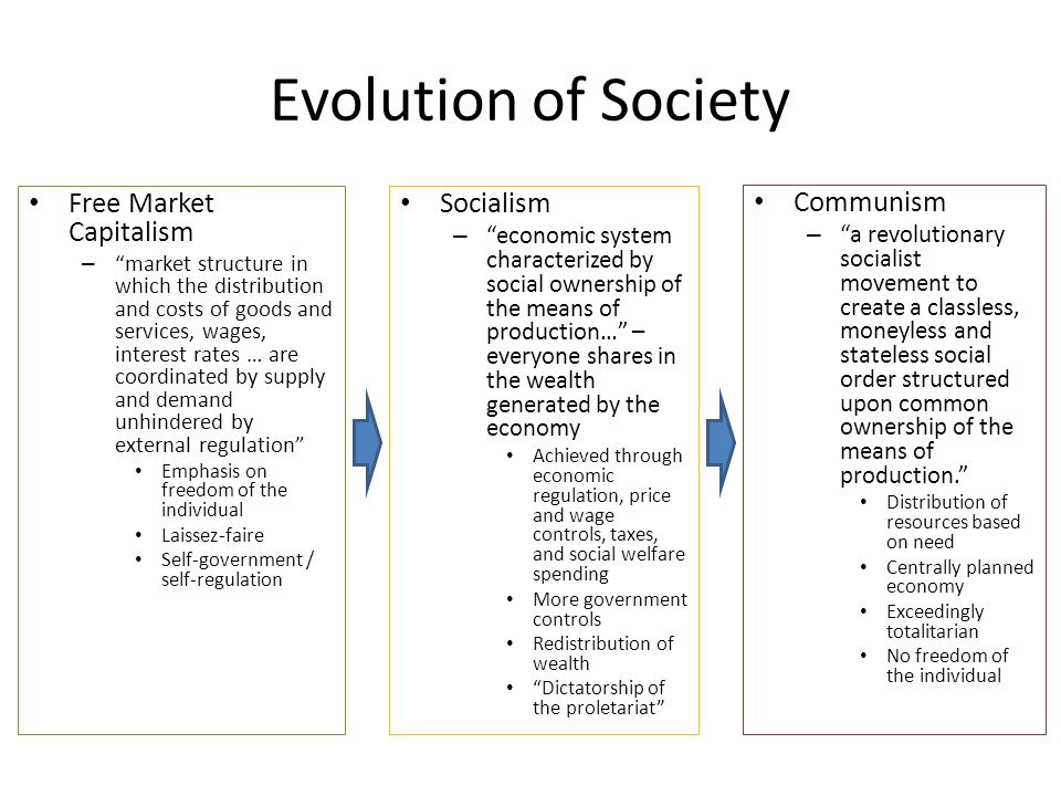 an introduction to the communism an original system of society