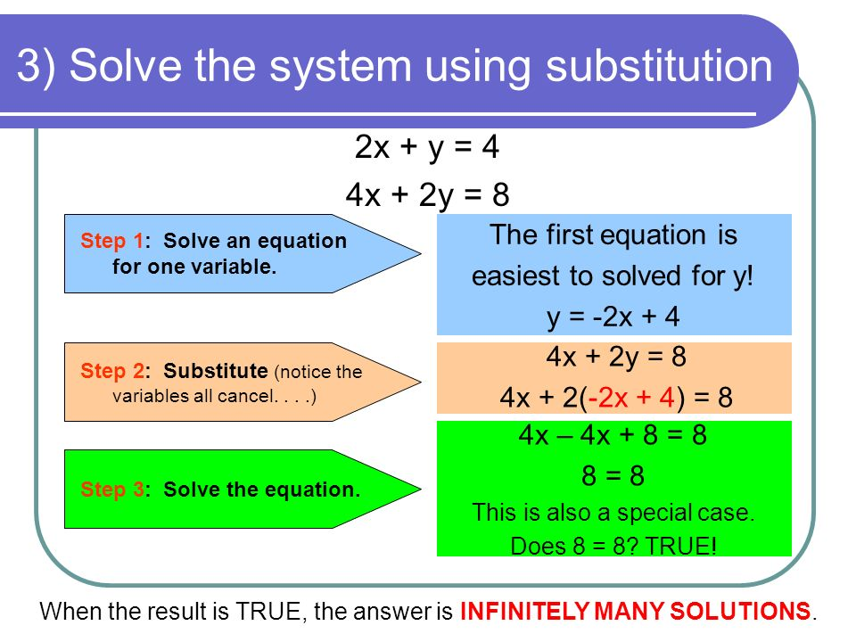 3) Solve the system using substitution 2x + y = 4 4x + 2y = 8 Step 1: Solve an equation for one variable.