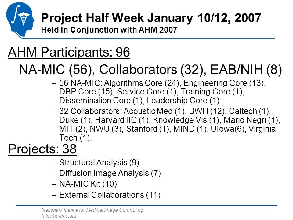 National Alliance for Medical Image Computing http://na-mic.org Project Half Week January 10/12, 2007 Held in Conjunction with AHM 2007 AHM Participants: 96 NA-MIC (56), Collaborators (32), EAB/NIH (8) –56 NA-MIC: Algorithms Core (24), Engineering Core (13), DBP Core (15), Service Core (1), Training Core (1), Dissemination Core (1), Leadership Core (1) –32 Collaborators: Acoustic Med (1), BWH (12), Caltech (1), Duke (1), Harvard IIC (1), Knowledge Vis (1), Mario Negri (1), MIT (2), NWU (3), Stanford (1), MIND (1), UIowa(6), Virginia Tech (1).