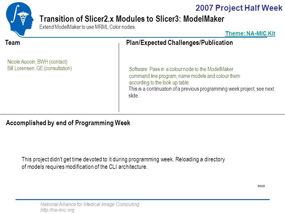 National Alliance for Medical Image Computing http://na-mic.org Transition of Slicer2.x Modules to Slicer3: ModelMaker Extend ModelMaker to use MRML Color nodes.