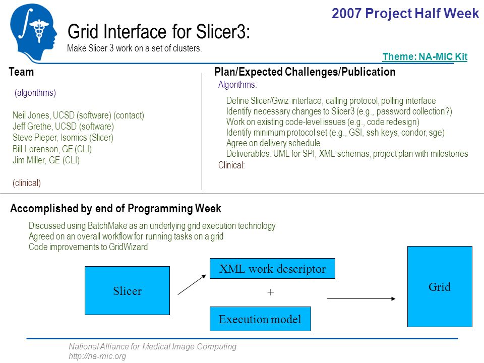 National Alliance for Medical Image Computing http://na-mic.org Grid Interface for Slicer3: Make Slicer 3 work on a set of clusters.