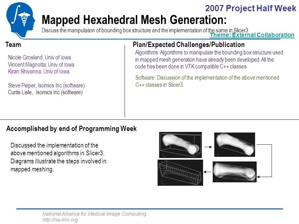 National Alliance for Medical Image Computing http://na-mic.org Mapped Hexahedral Mesh Generation: Discuss the manipulation of bounding box structure and the implementation of the same in Slicer3.