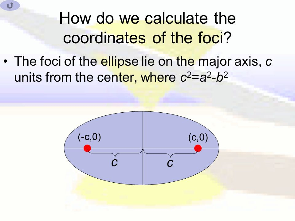 How do we calculate the coordinates of the foci.