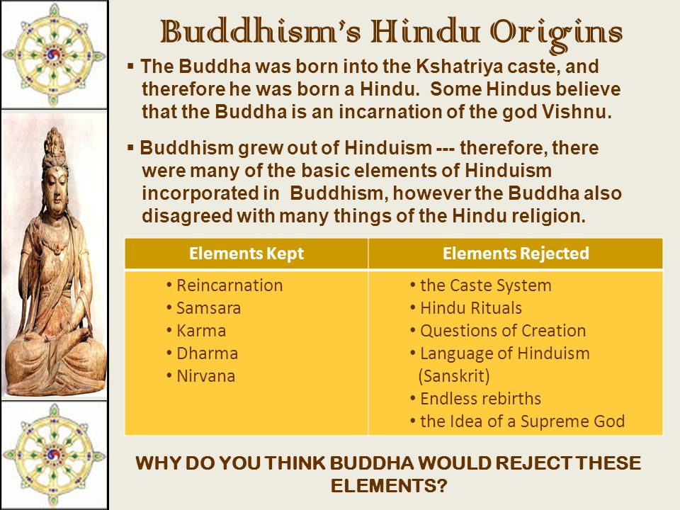 Buddhism in the Subcontinent  Buddhism has roots in northern India and Hinduism.