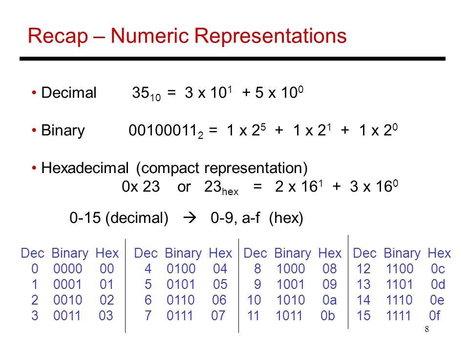 8 Recap – Numeric Representations Decimal 35 10 = 3 x 10 1 + 5 x 10 0 Binary 00100011 2 = 1 x 2 5 + 1 x 2 1 + 1 x 2 0 Hexadecimal (compact representat