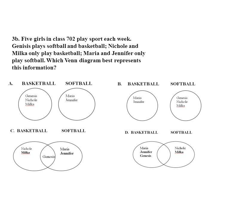 3b. Five girls in class 702 play sport each week.