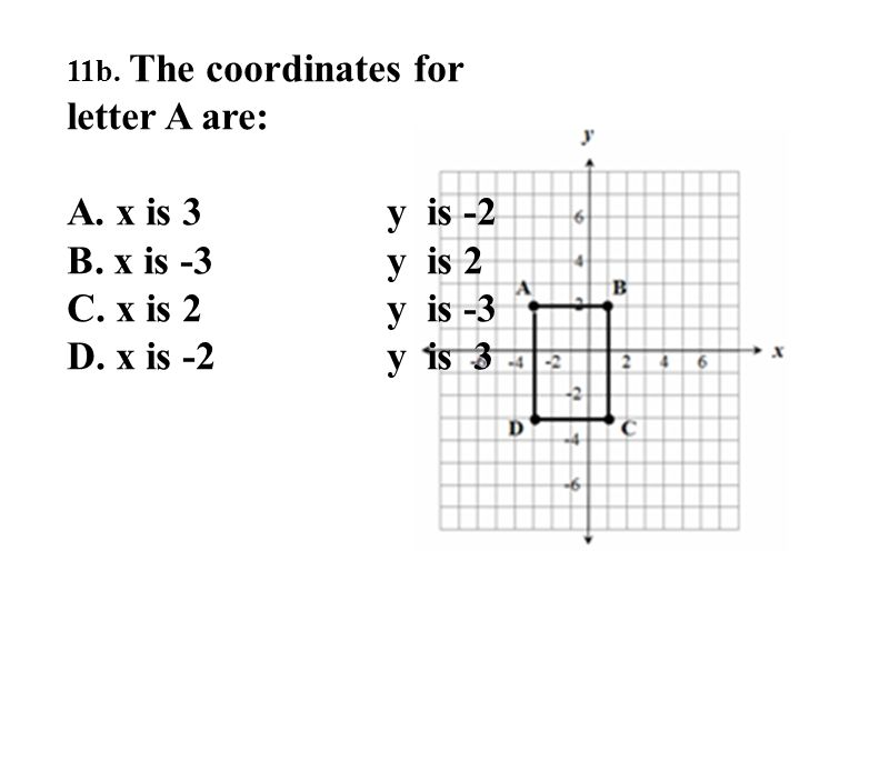 11b. The coordinates for letter A are: A. x is 3y is -2 B.