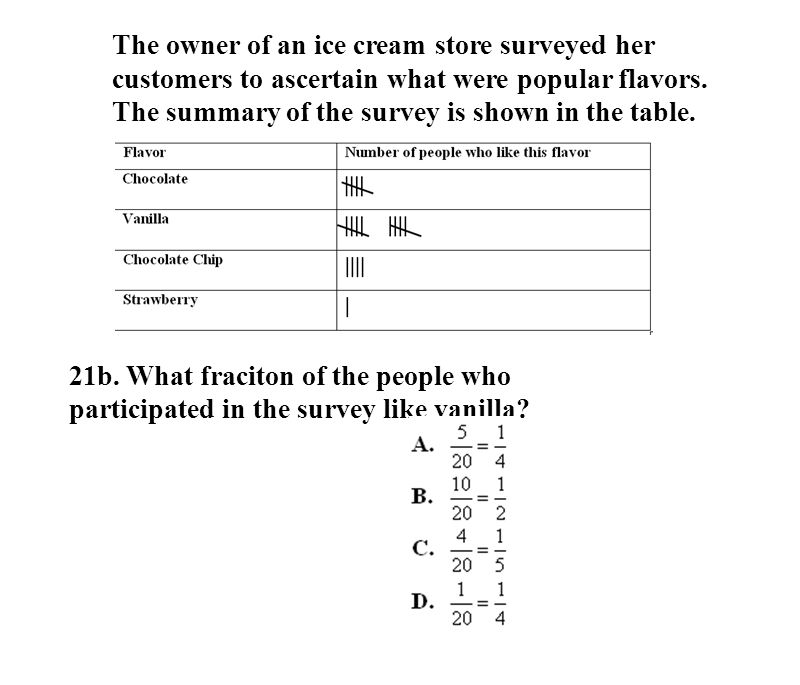 21b. What fraciton of the people who participated in the survey like vanilla.