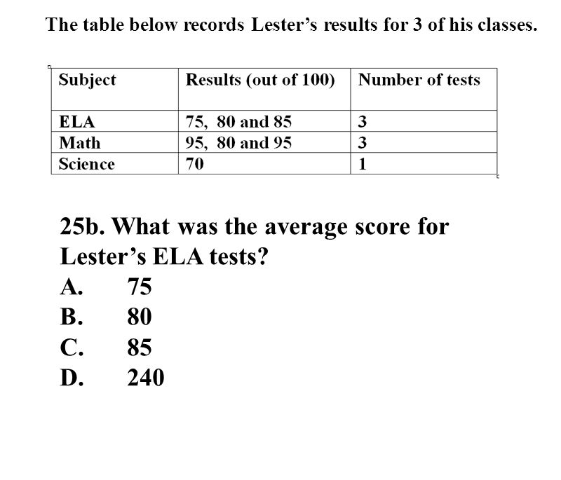 The table below records Lester's results for 3 of his classes.