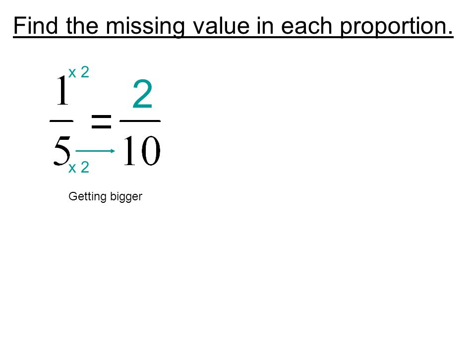 Getting smaller Find the missing value in each proportion. x 2 2 ÷ 3 3 Getting bigger